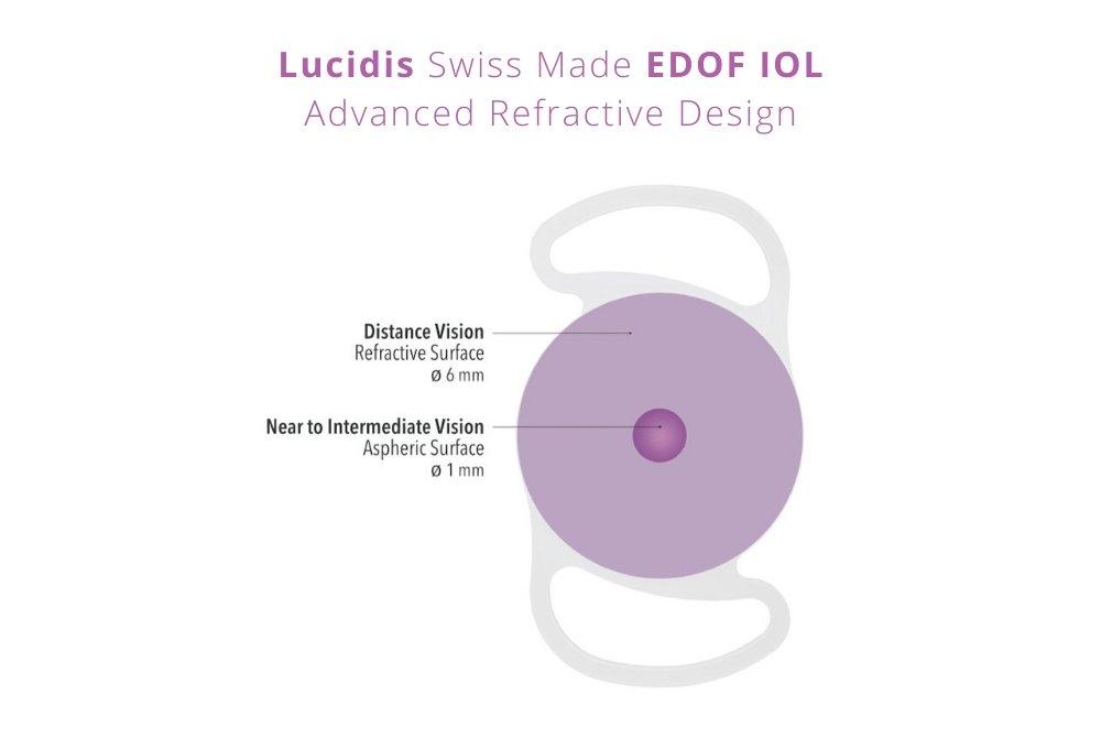 lucidis featured image